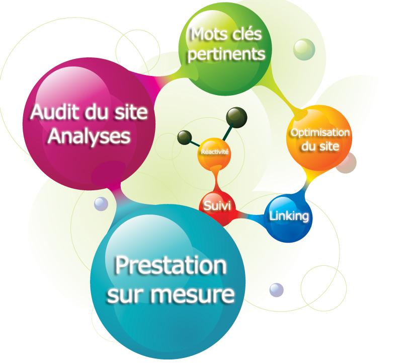 Pour un référencement réussi de votre site web en Tunisie